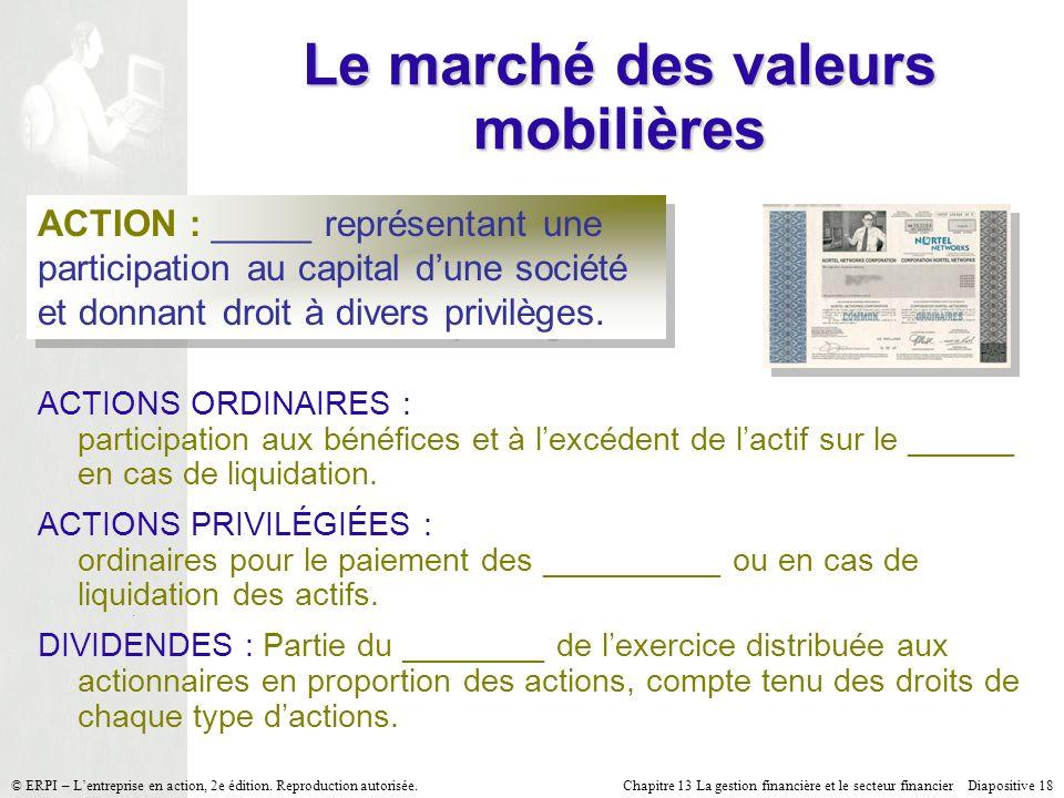 Chapitre 13 La gestion financière et le secteur financier Diapositive 18 © ERPI – Lentreprise en action, 2e édition. Reproduction autorisée. Le marché