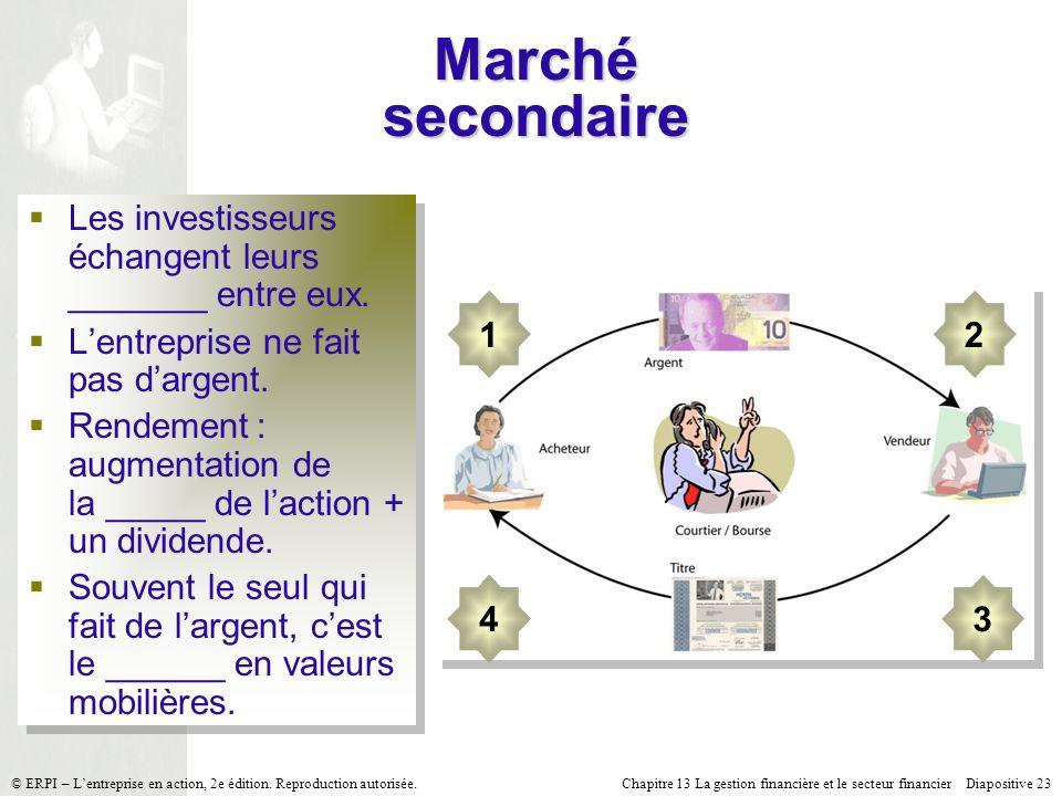 Chapitre 13 La gestion financière et le secteur financier Diapositive 23 © ERPI – Lentreprise en action, 2e édition. Reproduction autorisée. Marché se