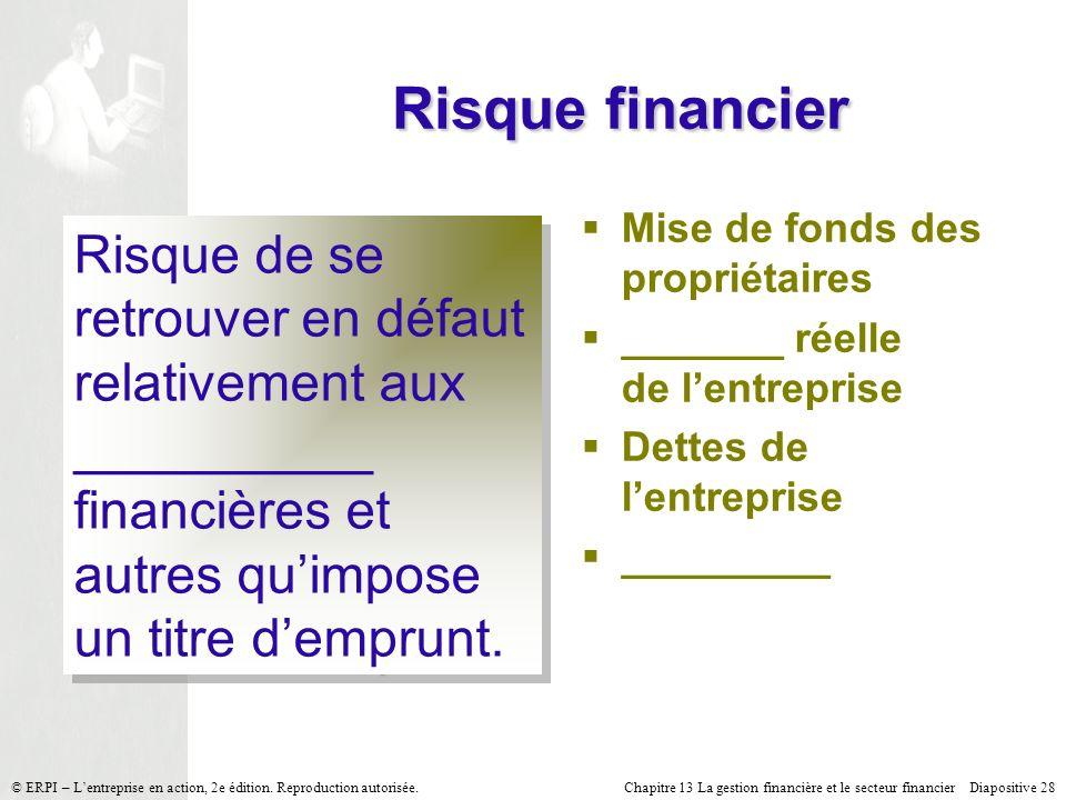 Chapitre 13 La gestion financière et le secteur financier Diapositive 28 © ERPI – Lentreprise en action, 2e édition. Reproduction autorisée. Risque fi