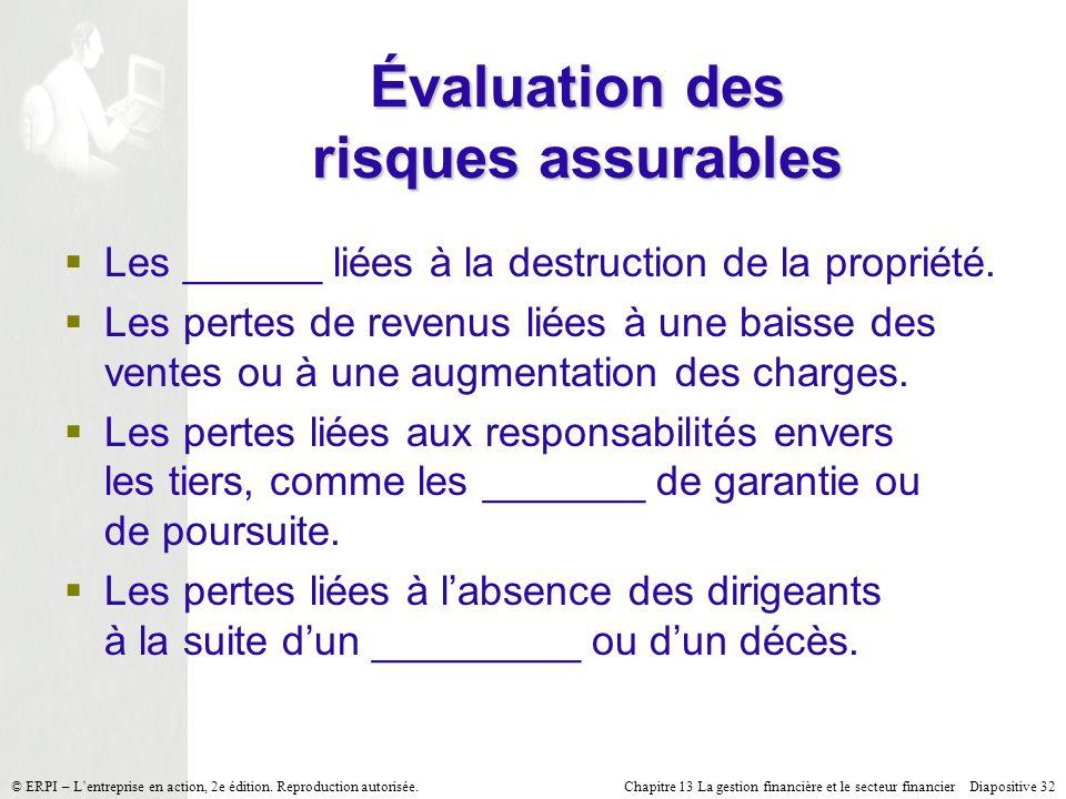 Chapitre 13 La gestion financière et le secteur financier Diapositive 32 © ERPI – Lentreprise en action, 2e édition. Reproduction autorisée. Évaluatio