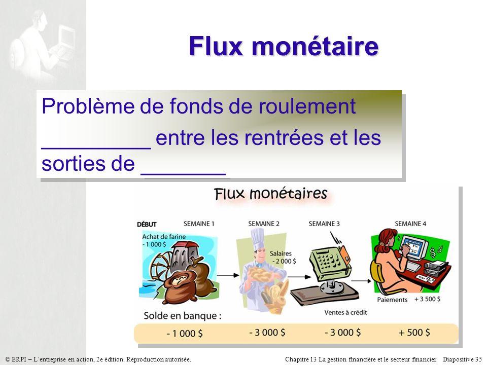 Chapitre 13 La gestion financière et le secteur financier Diapositive 35 © ERPI – Lentreprise en action, 2e édition. Reproduction autorisée. Flux moné