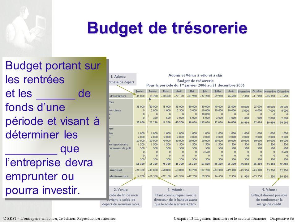 Chapitre 13 La gestion financière et le secteur financier Diapositive 36 © ERPI – Lentreprise en action, 2e édition. Reproduction autorisée. Budget de