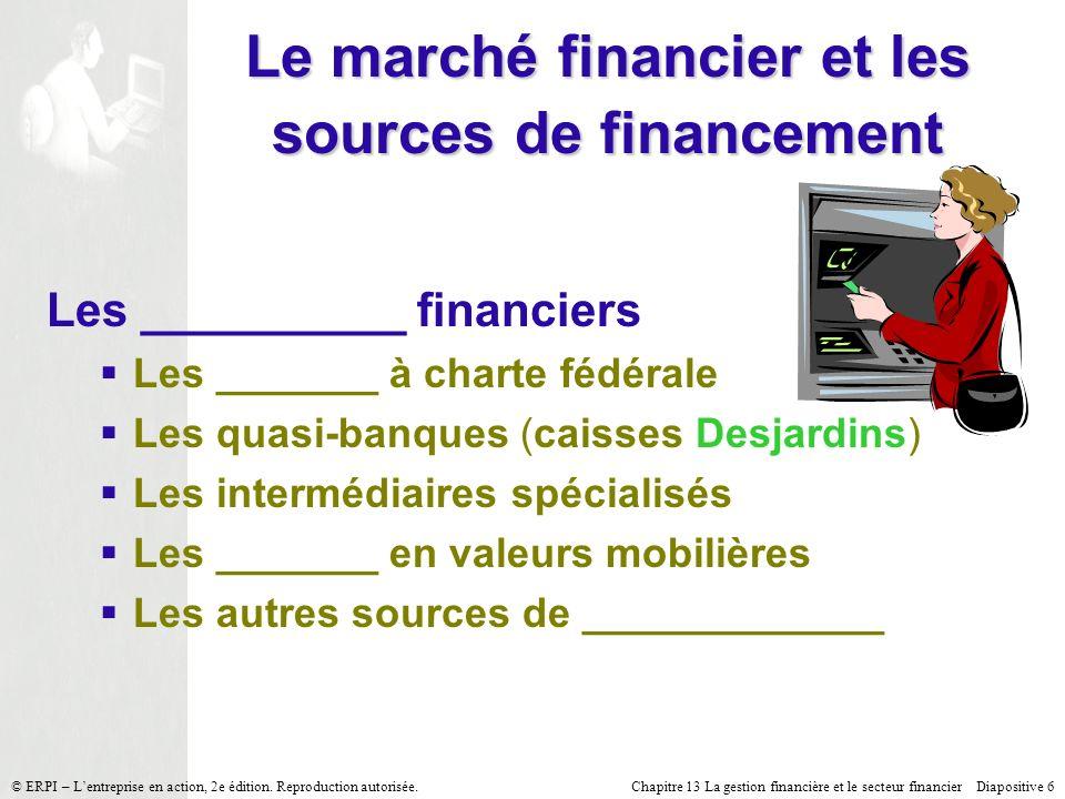 Chapitre 13 La gestion financière et le secteur financier Diapositive 6 © ERPI – Lentreprise en action, 2e édition. Reproduction autorisée. Le marché