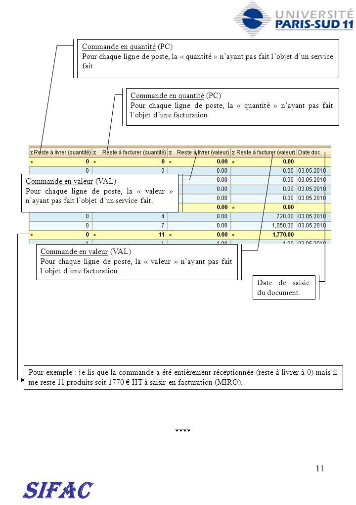 11 SIFAC Commande en quantité (PC) Pour chaque ligne de poste, la « quantité » nayant pas fait lobjet dun service fait. Commande en quantité (PC) Pour