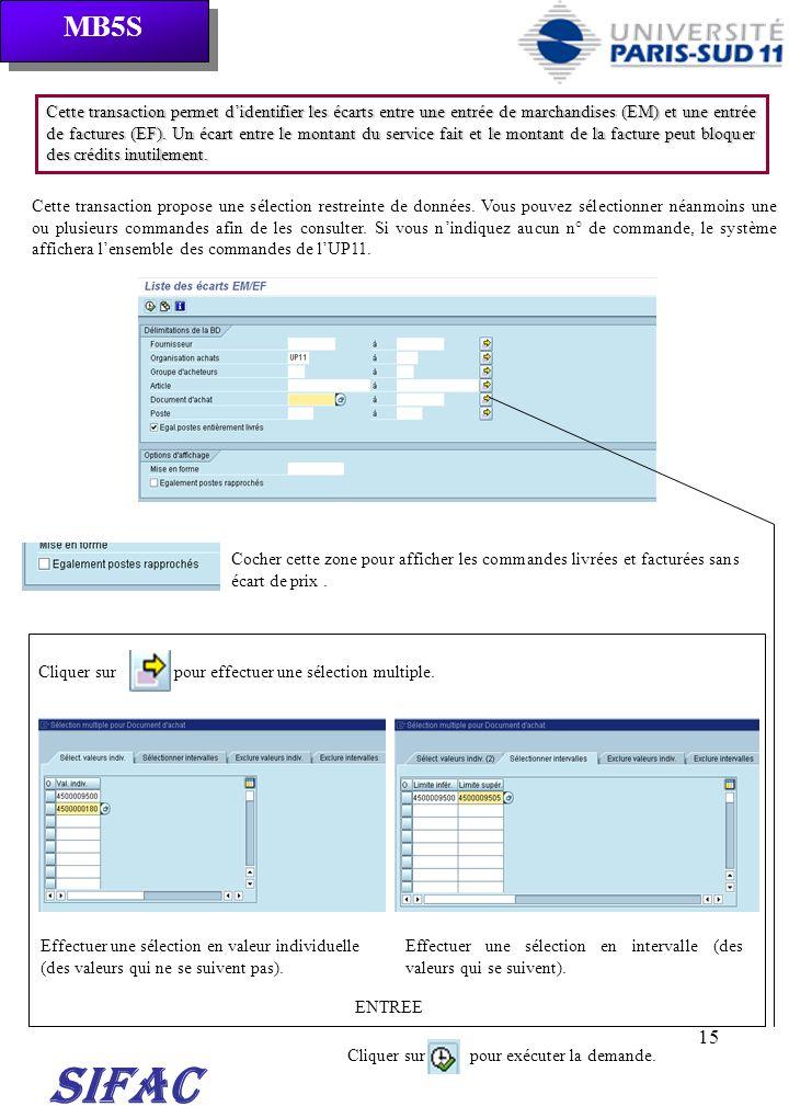 15 SIFAC MB5S Cette transaction permet didentifier les écarts entre une entrée de marchandises (EM) et une entrée de factures (EF). Un écart entre le