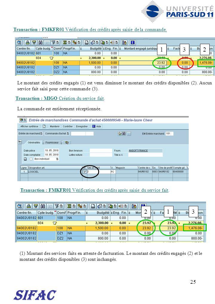 25 SIFAC Transaction : FMKFR01 Vérification des crédits après saisie de la commande. Transaction : MIGO Création du service fait. La commande est enti