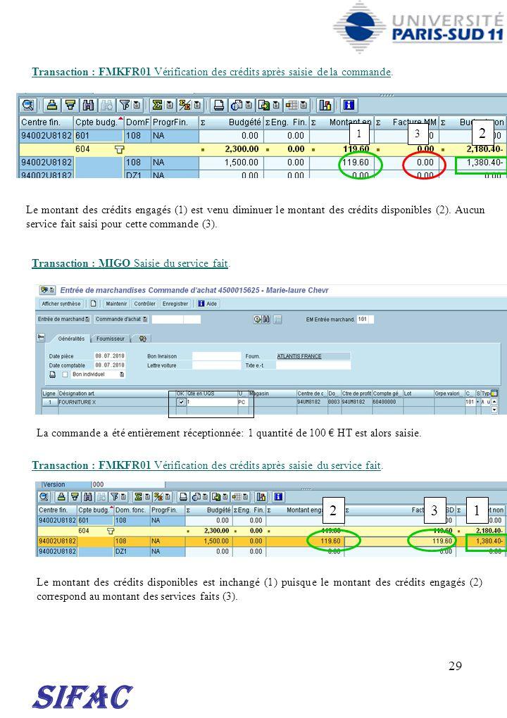 29 SIFAC Transaction : FMKFR01 Vérification des crédits après saisie de la commande. Transaction : MIGO Saisie du service fait. La commande a été enti