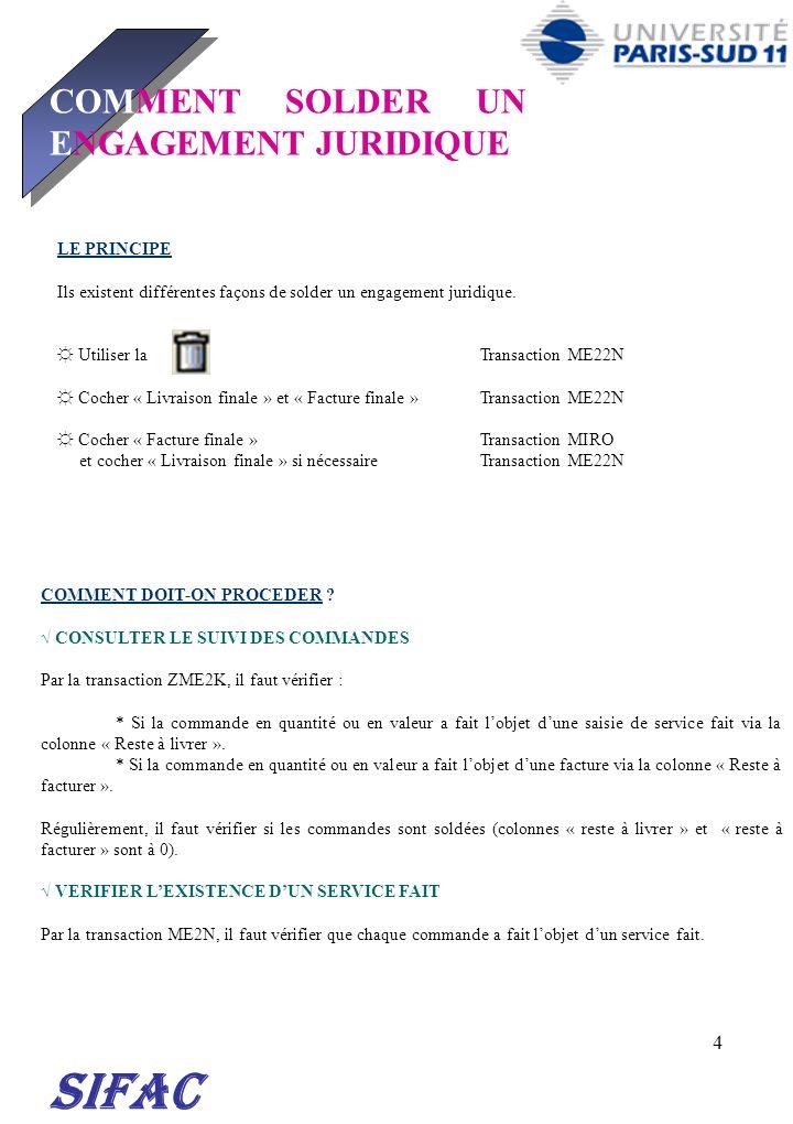 4 SIFAC COMMENT SOLDER UN ENGAGEMENT JURIDIQUE LE PRINCIPE Ils existent différentes façons de solder un engagement juridique. Utiliser la Transaction
