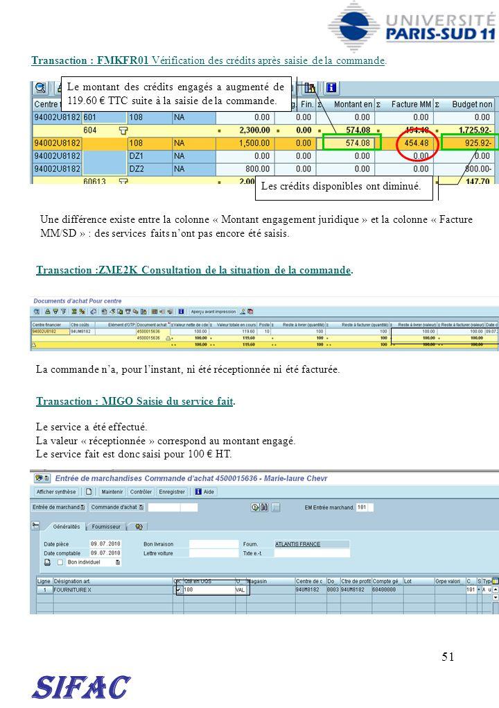 51 Transaction : FMKFR01 Vérification des crédits après saisie de la commande. Transaction :ZME2K Consultation de la situation de la commande. SIFAC L