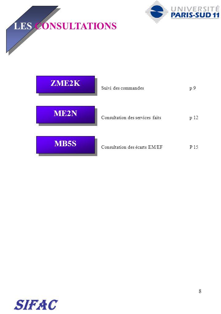 8 LES CONSULTATIONS SIFAC ZME2K ME2N MB5S Suivi des commandesp 9 Consultation des services faitsp 12 Consultation des écarts EM/EFP 15