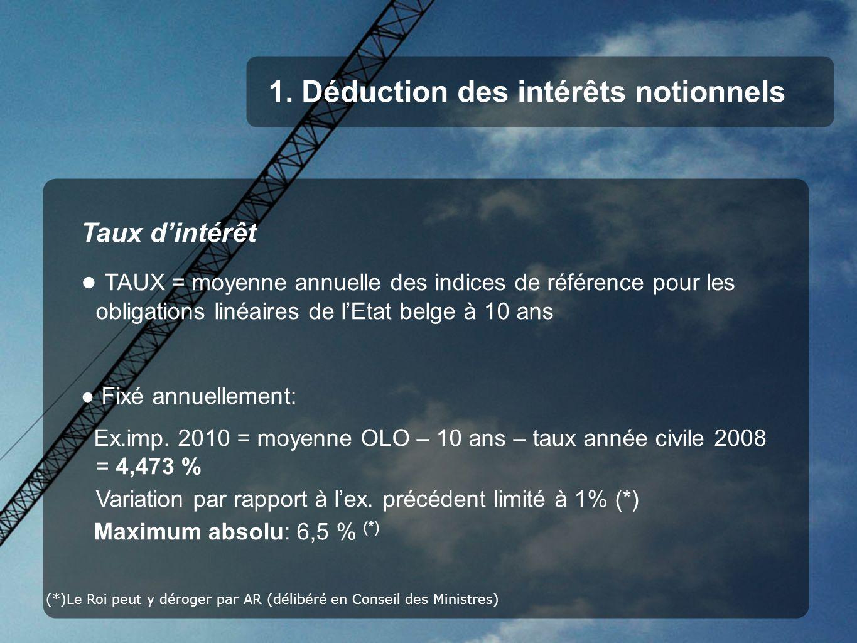 1. Déduction des intérêts notionnels Taux dintérêt TAUX = moyenne annuelle des indices de référence pour les obligations linéaires de lEtat belge à 10