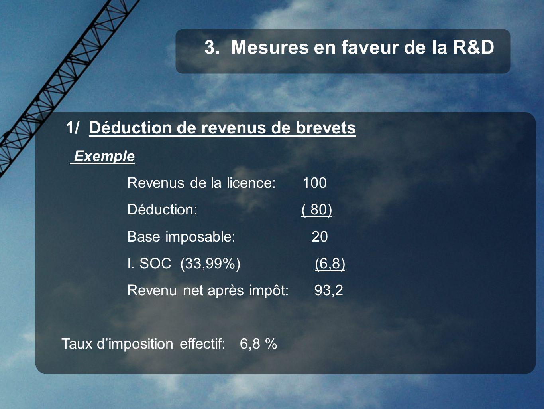 1/ Déduction de revenus de brevets Exemple Revenus de la licence: 100 Déduction: ( 80) Base imposable: 20 I. SOC (33,99%) (6,8) Revenu net après impôt