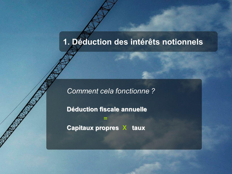 1. Déduction des intérêts notionnels Comment cela fonctionne ? Déduction fiscale annuelle = Capitaux proprestaux Capitaux propres X taux