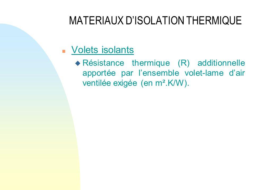 MATERIAUX DISOLATION THERMIQUE n Volets isolants u Résistance thermique (R) additionnelle apportée par lensemble volet-lame dair ventilée exigée (en m