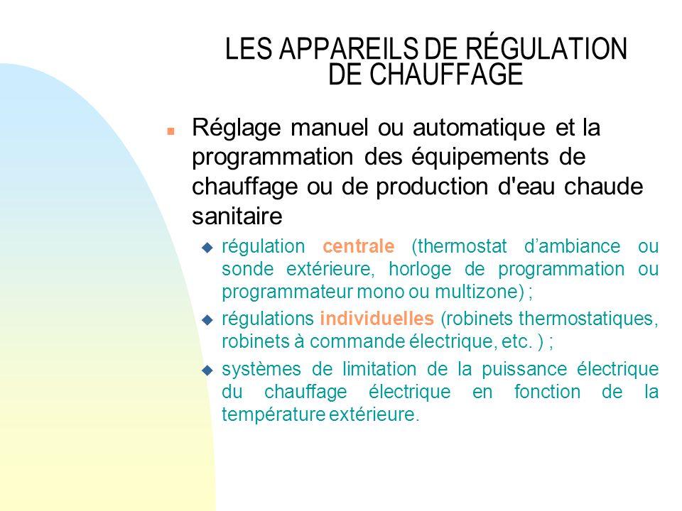 LES APPAREILS DE RÉGULATION DE CHAUFFAGE n Réglage manuel ou automatique et la programmation des équipements de chauffage ou de production d'eau chaud