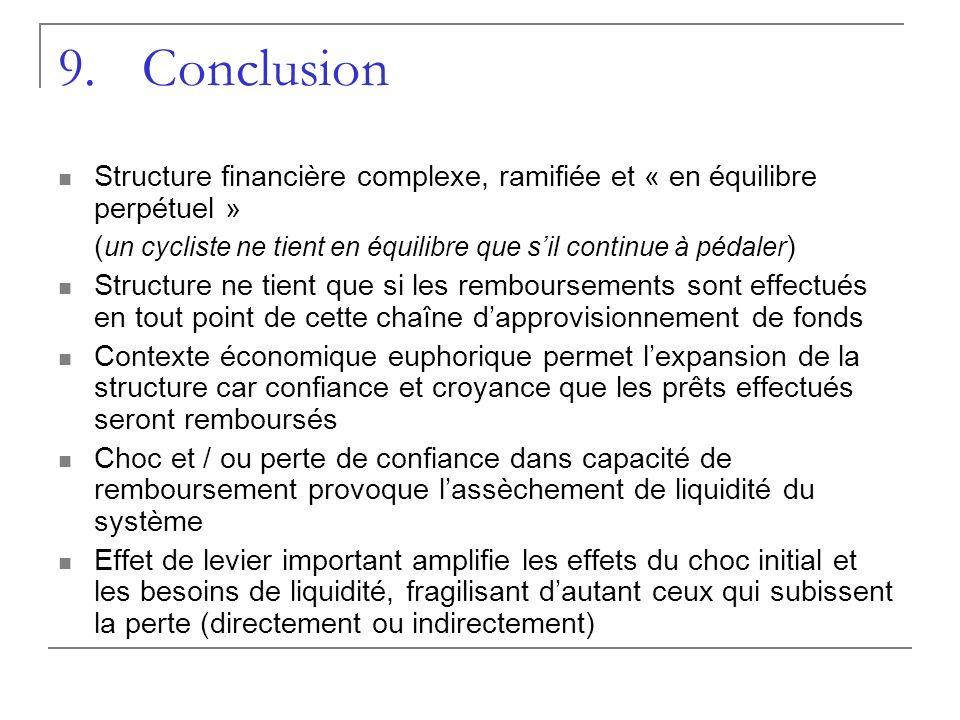 9.Conclusion Structure financière complexe, ramifiée et « en équilibre perpétuel » ( un cycliste ne tient en équilibre que sil continue à pédaler ) St