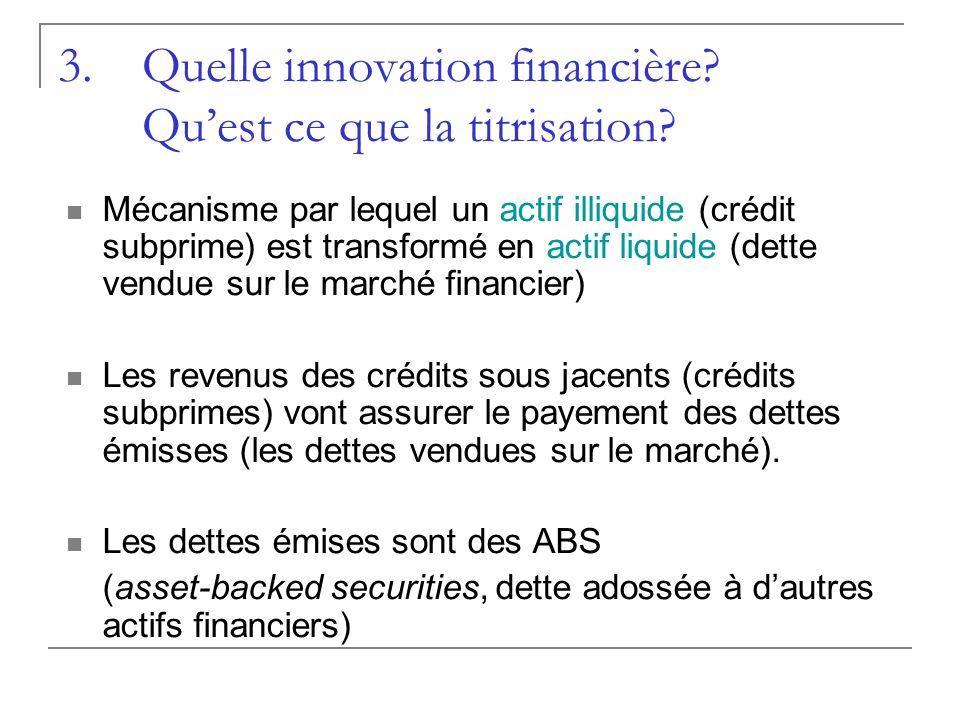 3.Quelle innovation financière? Quest ce que la titrisation? Mécanisme par lequel un actif illiquide (crédit subprime) est transformé en actif liquide