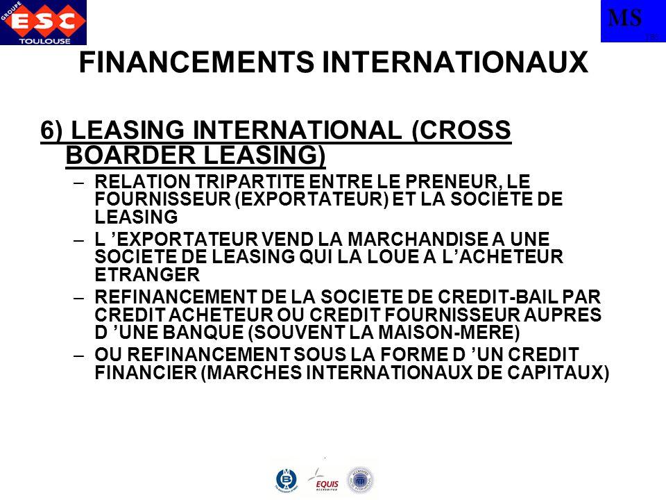 MS TBS FINANCEMENTS INTERNATIONAUX 6) LEASING INTERNATIONAL (CROSS BOARDER LEASING) –RELATION TRIPARTITE ENTRE LE PRENEUR, LE FOURNISSEUR (EXPORTATEUR