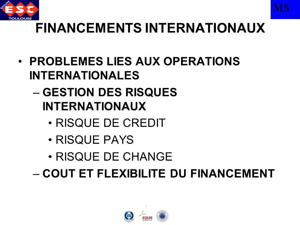 MS TBS GESTION BANCAIRE DU RISQUE-PAYS IDENTIFICATION DES CREDITS RISQUES –INCLURE LES CREDITS FINANCIERS D ACCOMPAGNEMENT (FINANCEMENT DES DEPENSES LOCALES) ET AUTONOMES (EUROCREDITS) –INCLURE LES CAUTIONS ACCORDEES AUX CLIENTS