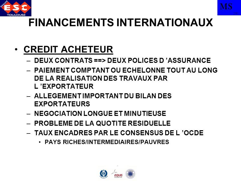 MS TBS FINANCEMENTS INTERNATIONAUX CREDIT ACHETEUR –DEUX CONTRATS ==> DEUX POLICES D ASSURANCE –PAIEMENT COMPTANT OU ECHELONNE TOUT AU LONG DE LA REAL