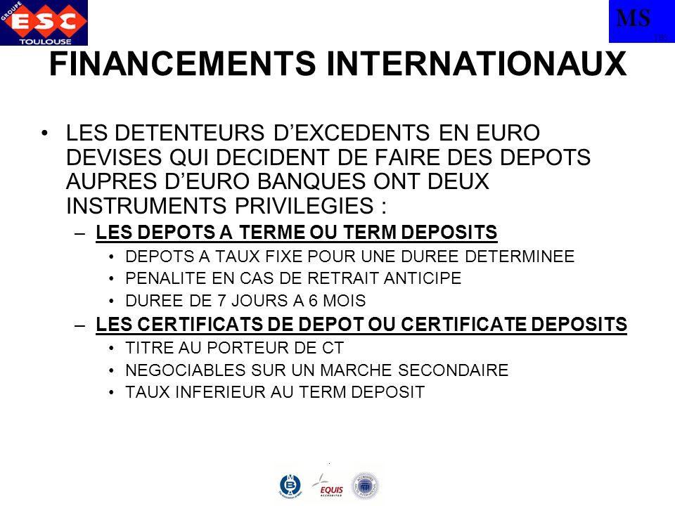 MS TBS FINANCEMENTS INTERNATIONAUX LES DETENTEURS DEXCEDENTS EN EURO DEVISES QUI DECIDENT DE FAIRE DES DEPOTS AUPRES DEURO BANQUES ONT DEUX INSTRUMENT