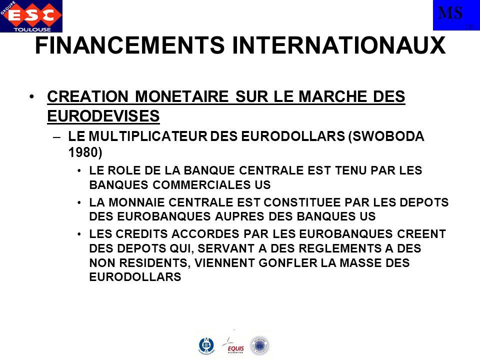 MS TBS FINANCEMENTS INTERNATIONAUX CREATION MONETAIRE SUR LE MARCHE DES EURODEVISES –LE MULTIPLICATEUR DES EURODOLLARS (SWOBODA 1980) LE ROLE DE LA BA