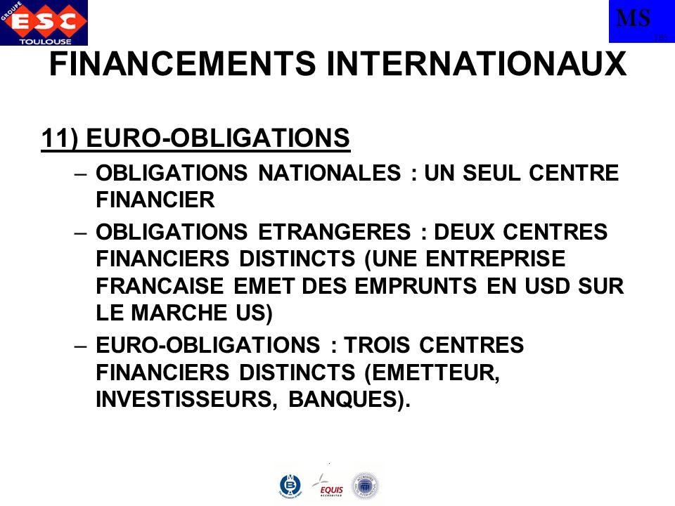 MS TBS FINANCEMENTS INTERNATIONAUX 11) EURO-OBLIGATIONS –OBLIGATIONS NATIONALES : UN SEUL CENTRE FINANCIER –OBLIGATIONS ETRANGERES : DEUX CENTRES FINA