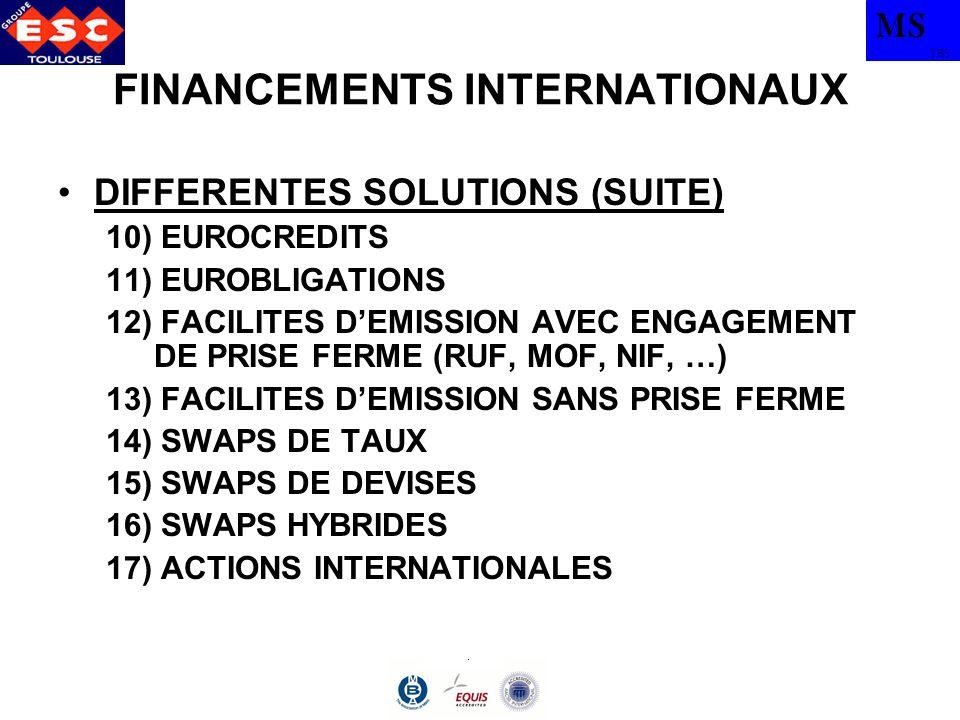 MS TBS FINANCEMENTS INTERNATIONAUX CREDIT ACHETEUR –DEUX CONTRATS ==> DEUX POLICES D ASSURANCE –PAIEMENT COMPTANT OU ECHELONNE TOUT AU LONG DE LA REALISATION DES TRAVAUX PAR L EXPORTATEUR –ALLEGEMENT IMPORTANT DU BILAN DES EXPORTATEURS –NEGOCIATION LONGUE ET MINUTIEUSE –PROBLEME DE LA QUOTITE RESIDUELLE –TAUX ENCADRES PAR LE CONSENSUS DE L OCDE PAYS RICHES/INTERMEDIAIRES/PAUVRES