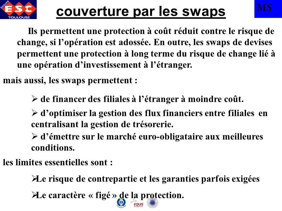 MS TBS couverture par les swaps Le caractère « figé » de la protection. Ils permettent une protection à coût réduit contre le risque de change, si lop