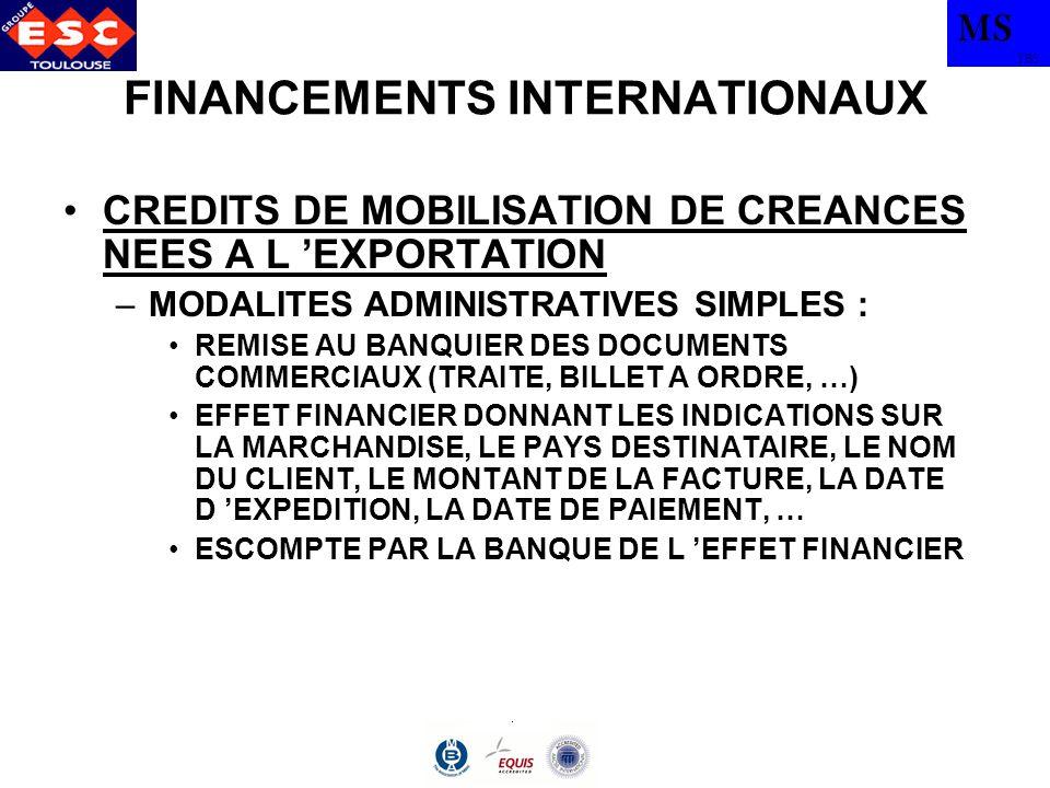 MS TBS FINANCEMENTS INTERNATIONAUX RACHAT FORFAITAIRE DE CREANCES –TRES UTILISE EN ALLEMAGNE (40% DES FINANCEMENTS A L EXPORTATION) ET PROGRESSION RAPIDE PARTOUT EN EUROPE –DEUX INCONVENIENTS MAJEURS COUT POUR LEXPORTATEUR : VARIABLE SELON LES CARACTERISTIQUES SPECIFIQUES A CHAQUE OPERATION : MODALITES DE PAIEMENT, PAYS DU DEBITEUR, GARANTIES ATTACHEES A LA CREANCE –LIBOR + MARGE (RISQUES) –COMMISSION DE FORFAITAGE (0,5% À 3% PRT) RISQUES ASSURES PAR LE BANQUIER
