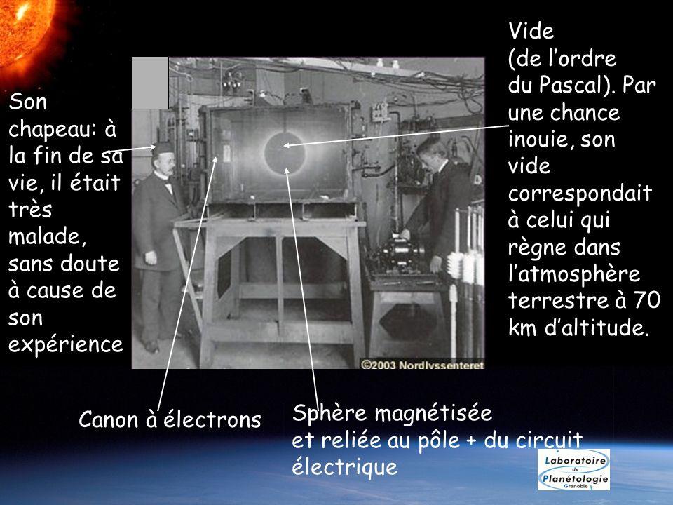 Canon à électrons Sphère magnétisée et reliée au pôle + du circuit électrique Vide (de lordre du Pascal). Par une chance inouie, son vide correspondai