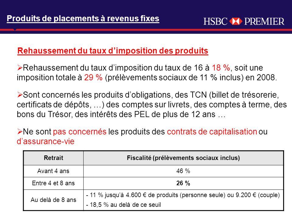 Click to edit Master title style Produits de placements à revenus fixes Rehaussement du taux dimposition du taux de 16 à 18 %, soit une imposition totale à 29 % (prélèvements sociaux de 11 % inclus) en 2008.