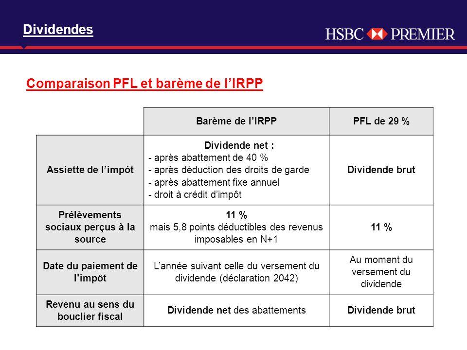 Click to edit Master title style Dividendes Comparaison PFL et barème de lIRPP Barème de lIRPPPFL de 29 % Assiette de limpôt Dividende net : - après a