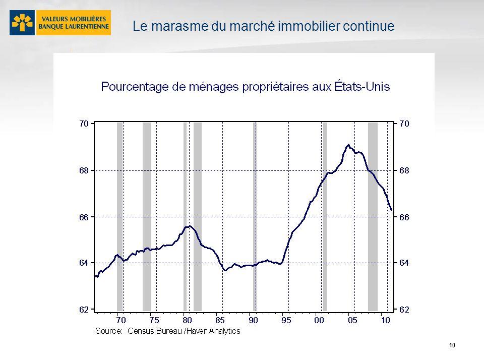 10 Le marasme du marché immobilier continue