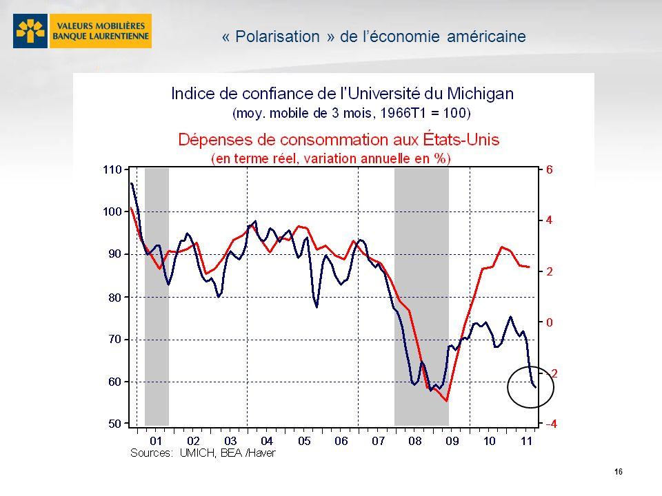 16 « Polarisation » de léconomie américaine