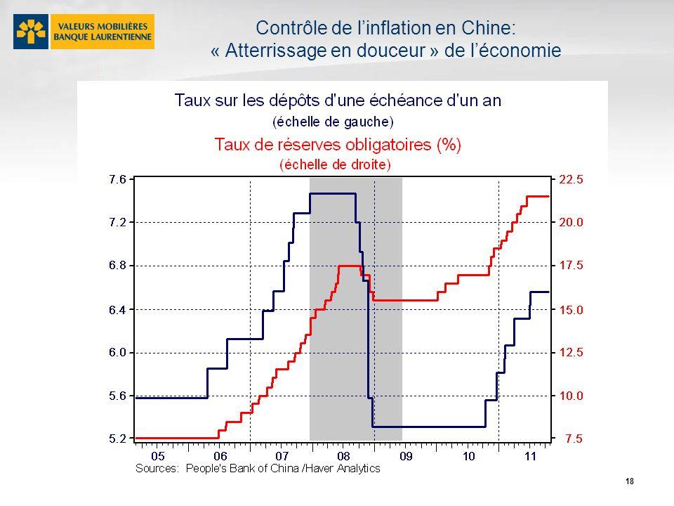 18 Contrôle de linflation en Chine: « Atterrissage en douceur » de léconomie
