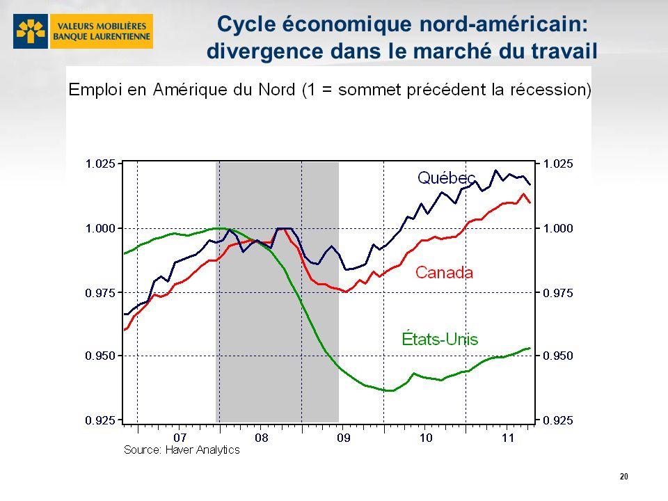 20 Cycle économique nord-américain: divergence dans le marché du travail