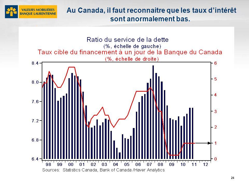 24 Au Canada, il faut reconnaitre que les taux dintérêt sont anormalement bas.