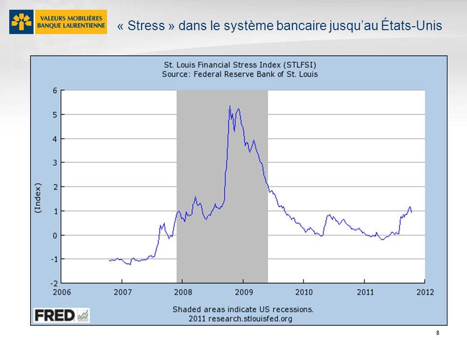 8 « Stress » dans le système bancaire jusquau États-Unis