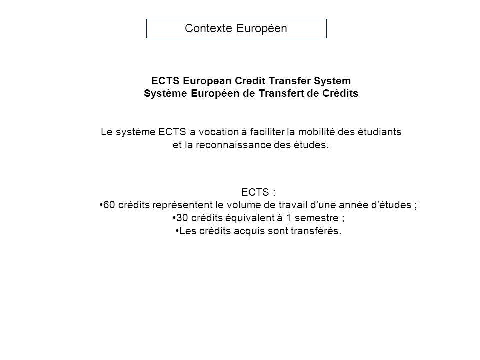 ECTS European Credit Transfer System Système Européen de Transfert de Crédits Le système ECTS a vocation à faciliter la mobilité des étudiants et la r