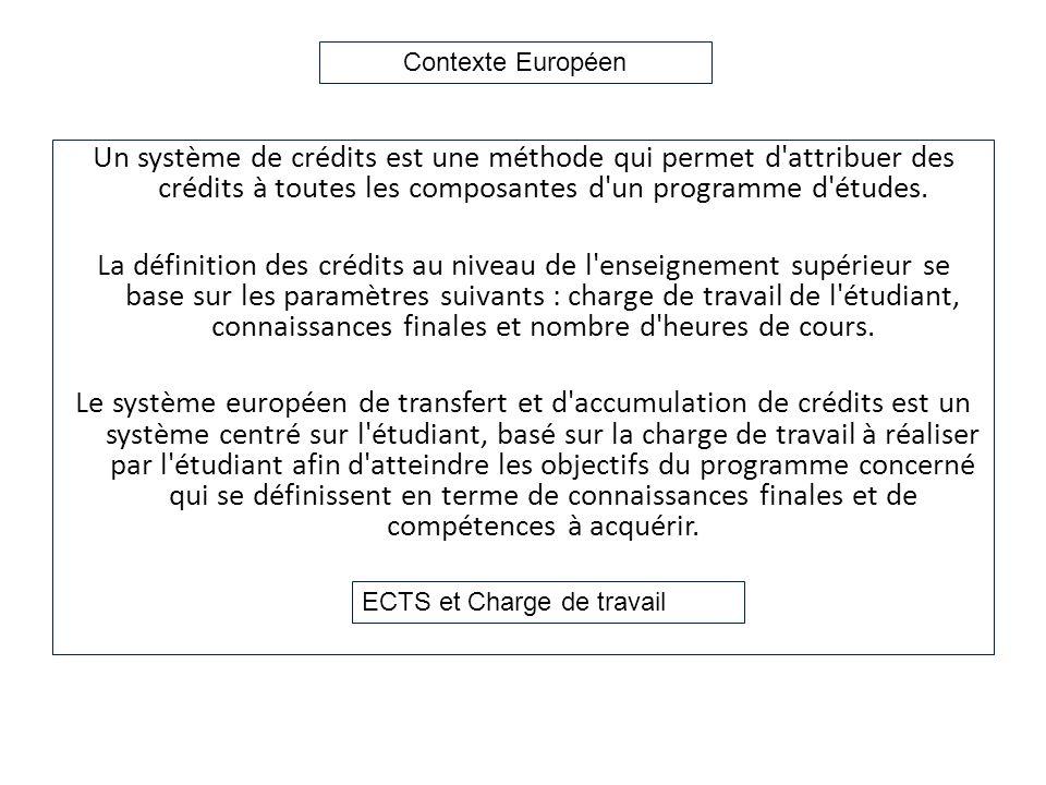 Un système de crédits est une méthode qui permet d'attribuer des crédits à toutes les composantes d'un programme d'études. La définition des crédits a