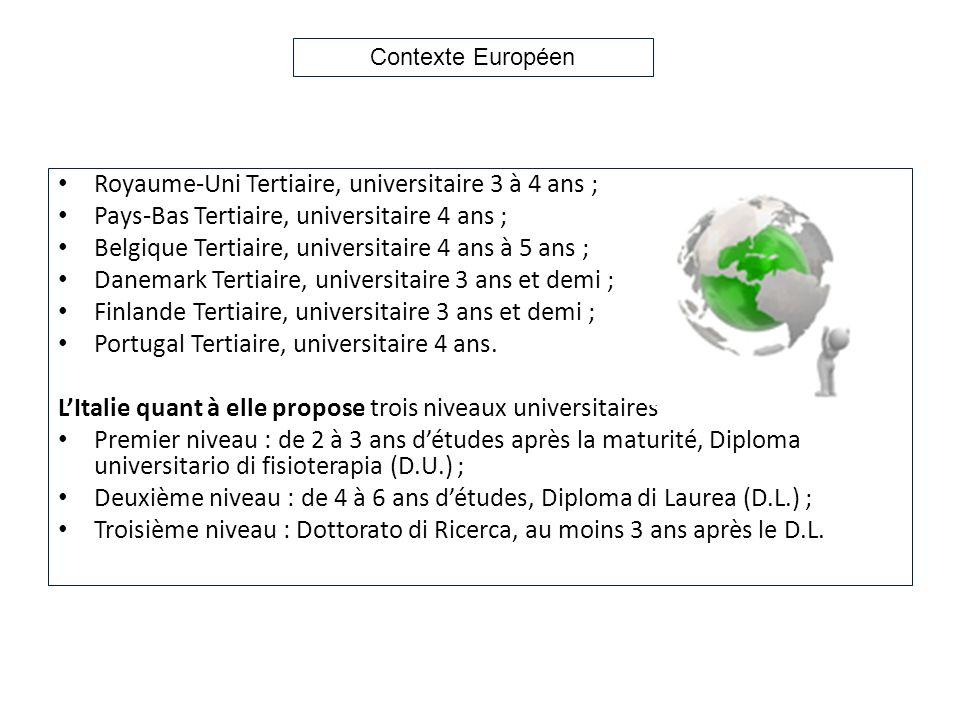 Royaume-Uni Tertiaire, universitaire 3 à 4 ans ; Pays-Bas Tertiaire, universitaire 4 ans ; Belgique Tertiaire, universitaire 4 ans à 5 ans ; Danemark