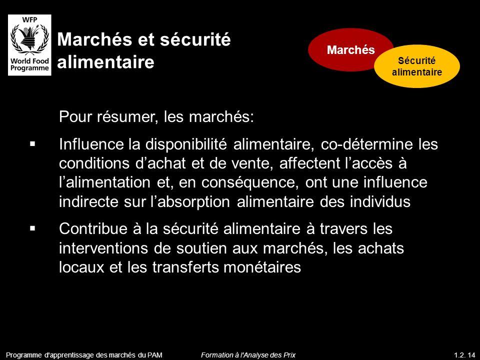 Marchés et sécurité alimentaire Marchés Sécurité alimentaire Pour résumer, les marchés: Influence la disponibilité alimentaire, co-détermine les condi