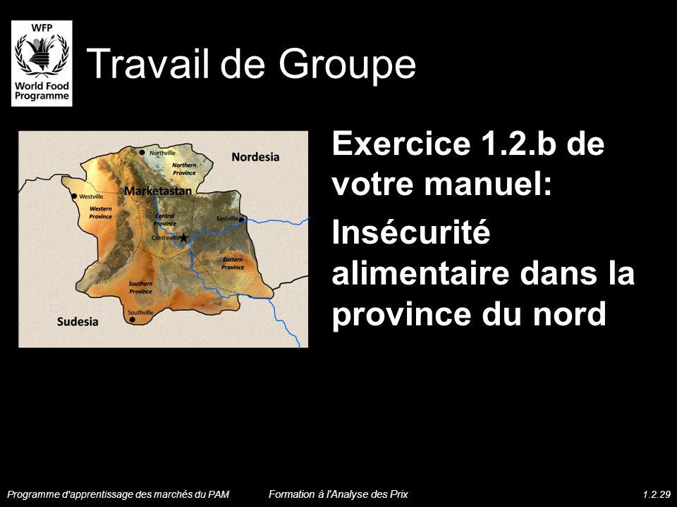 Travail de Groupe Exercice 1.2.b de votre manuel: Insécurité alimentaire dans la province du nord Programme d'apprentissage des marchés du PAM Formati