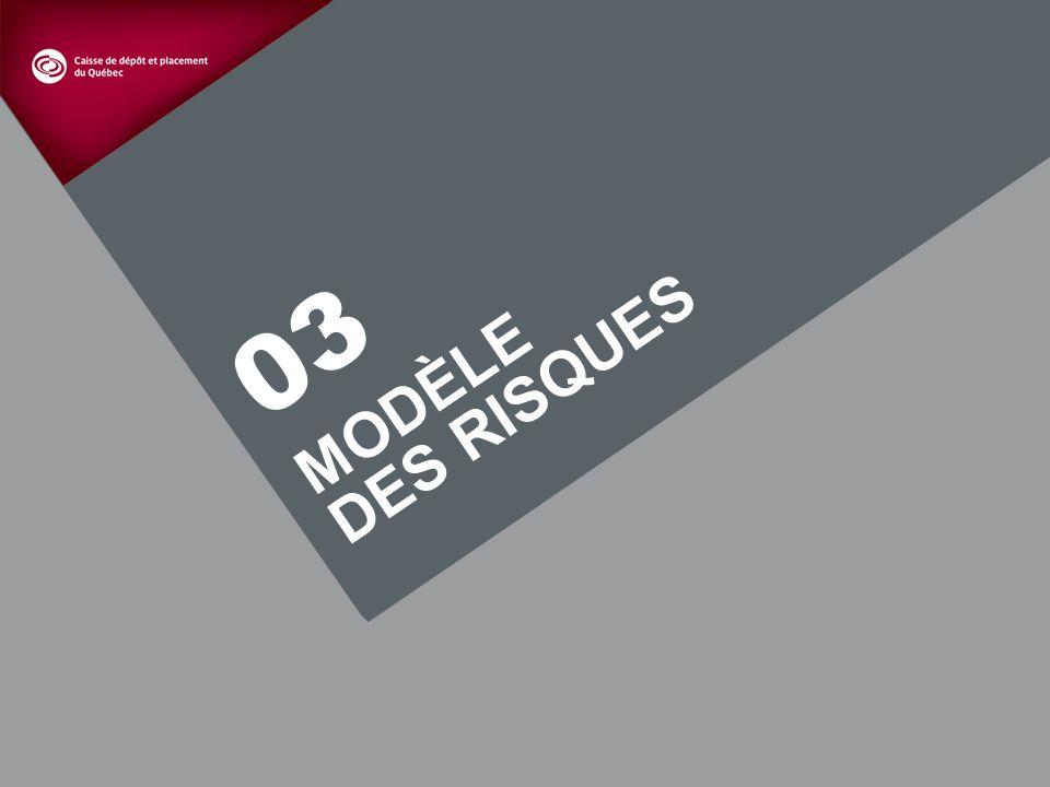 14 MODÈLE DES RISQUES 03