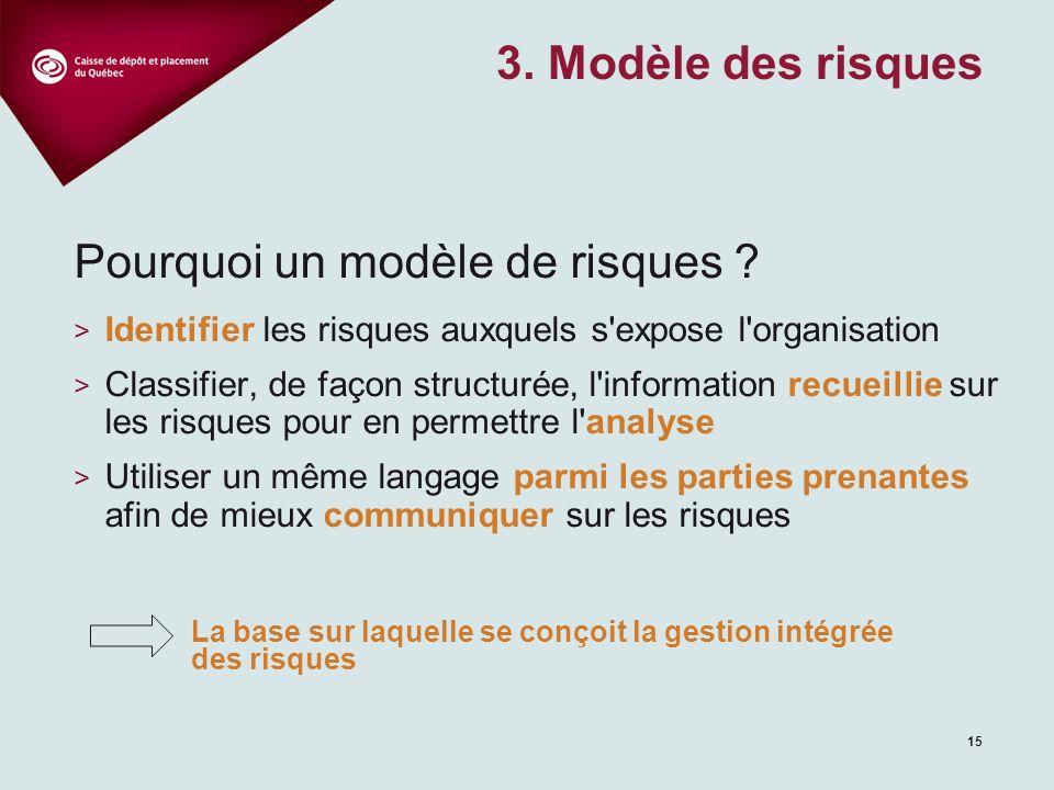 15 3. Modèle des risques Pourquoi un modèle de risques .
