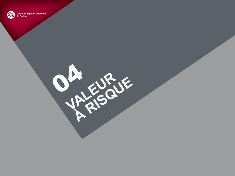 20 VALEUR À RISQUE 04