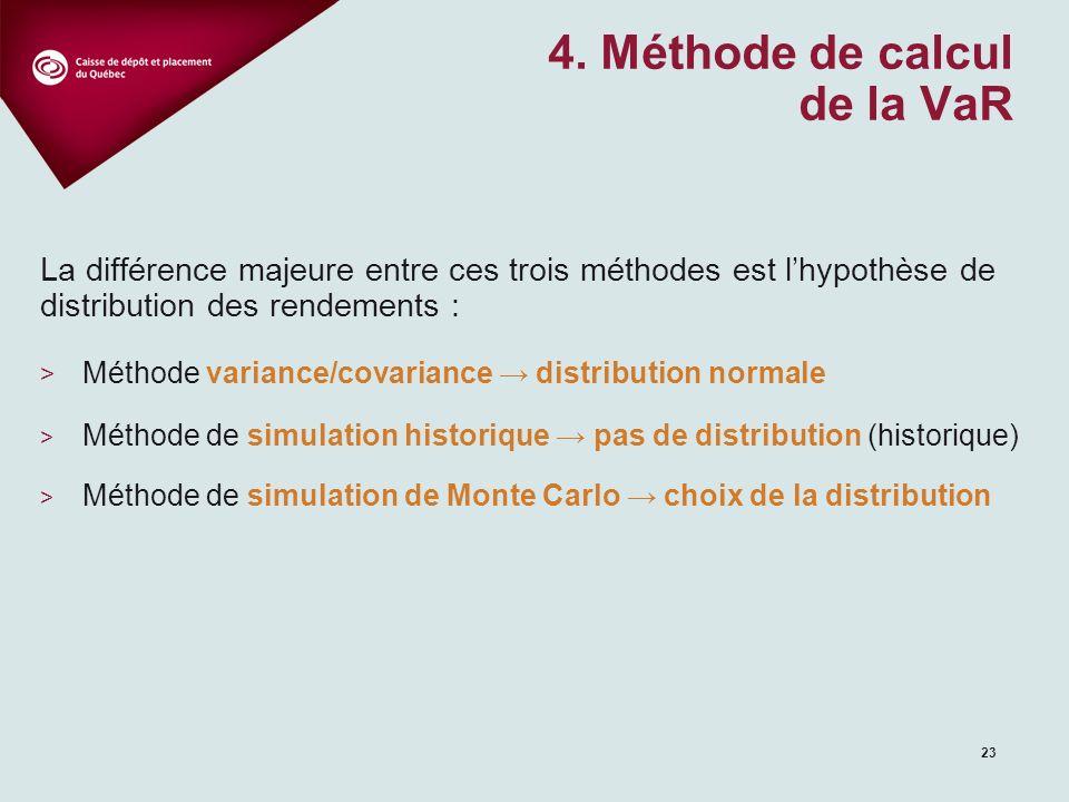 23 La différence majeure entre ces trois méthodes est lhypothèse de distribution des rendements : > Méthode variance/covariance distribution normale > Méthode de simulation historique pas de distribution (historique) > Méthode de simulation de Monte Carlo choix de la distribution 4.