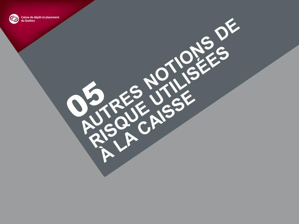 26 AUTRES NOTIONS DE RISQUE UTILISÉES À LA CAISSE 05