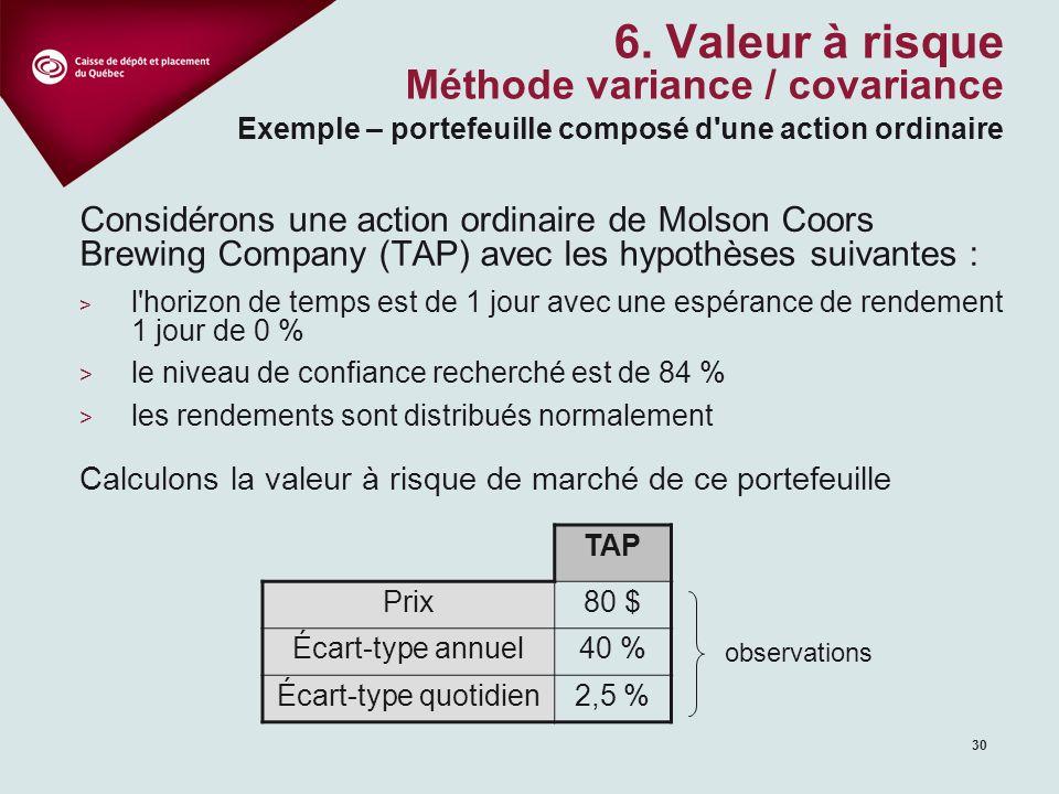 30 Considérons une action ordinaire de Molson Coors Brewing Company (TAP) avec les hypothèses suivantes : > l horizon de temps est de 1 jour avec une espérance de rendement 1 jour de 0 % > le niveau de confiance recherché est de 84 % > les rendements sont distribués normalement Calculons la valeur à risque de marché de ce portefeuille TAP Prix80 $ Écart-type annuel40 % Écart-type quotidien2,5 % 6.